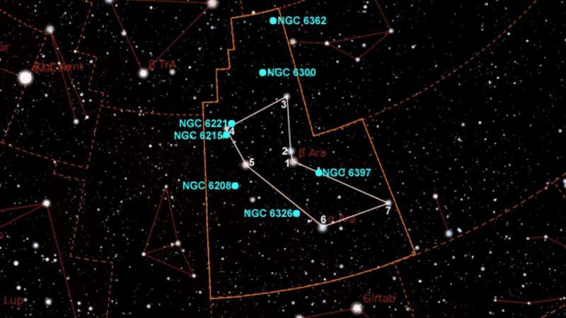 constelacion de ara