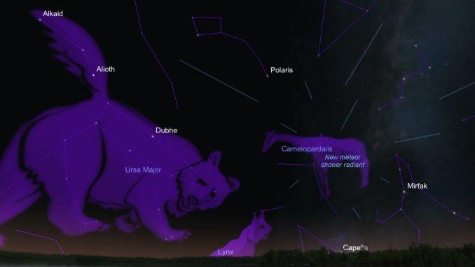 Constelación de Camelopardalls