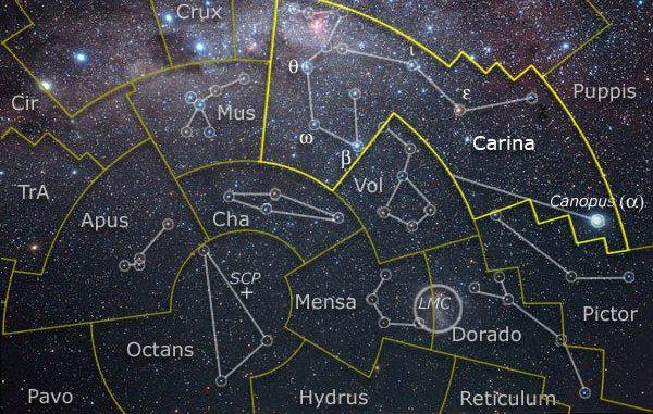 Constelación de Dorado