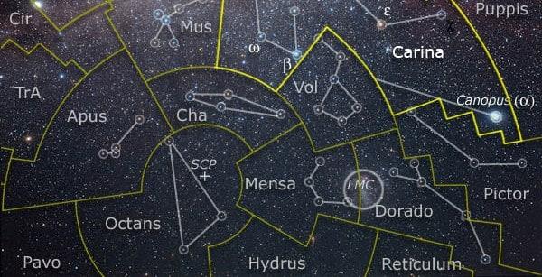 constelacion de mensa