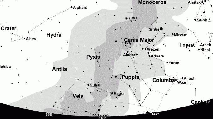 Constelación de Puppis