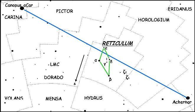 Constelación de Reticulum
