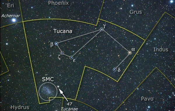 Constelación de Tucana