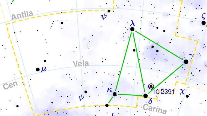 Constelación de Vela